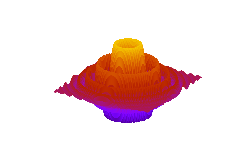 エネルギー密度関数のイメージ