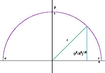 3次元球の体積を求める